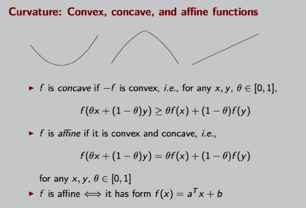 Affine Functions